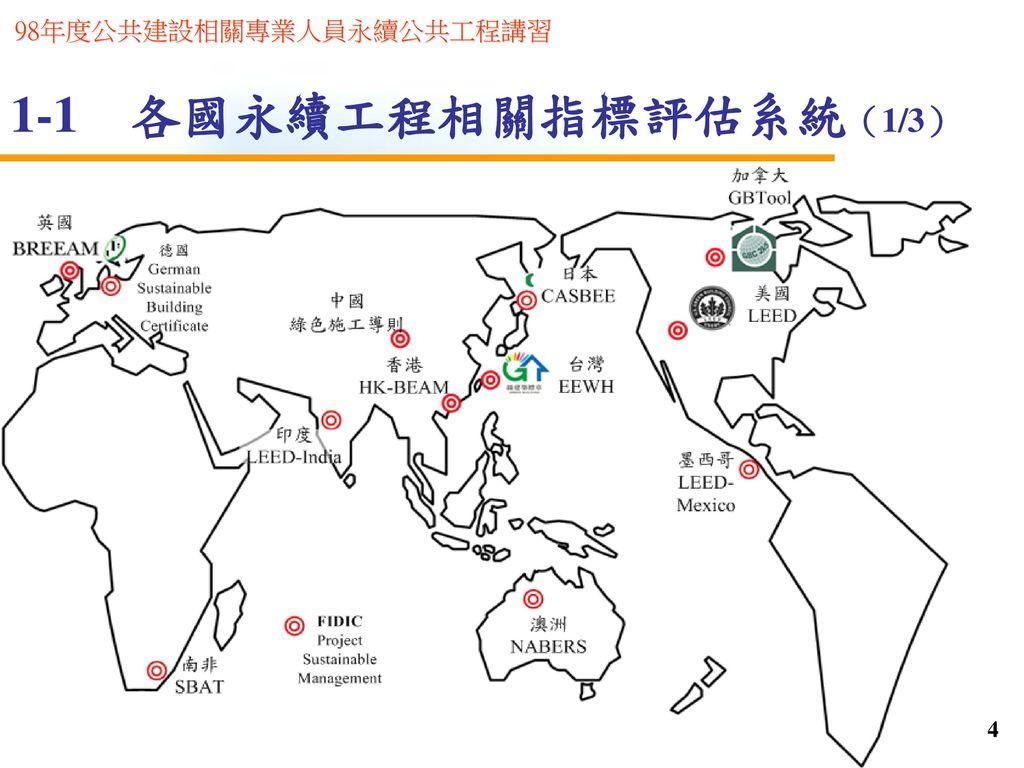 1-1 各國永續工程相關指標評估系統(1/3)