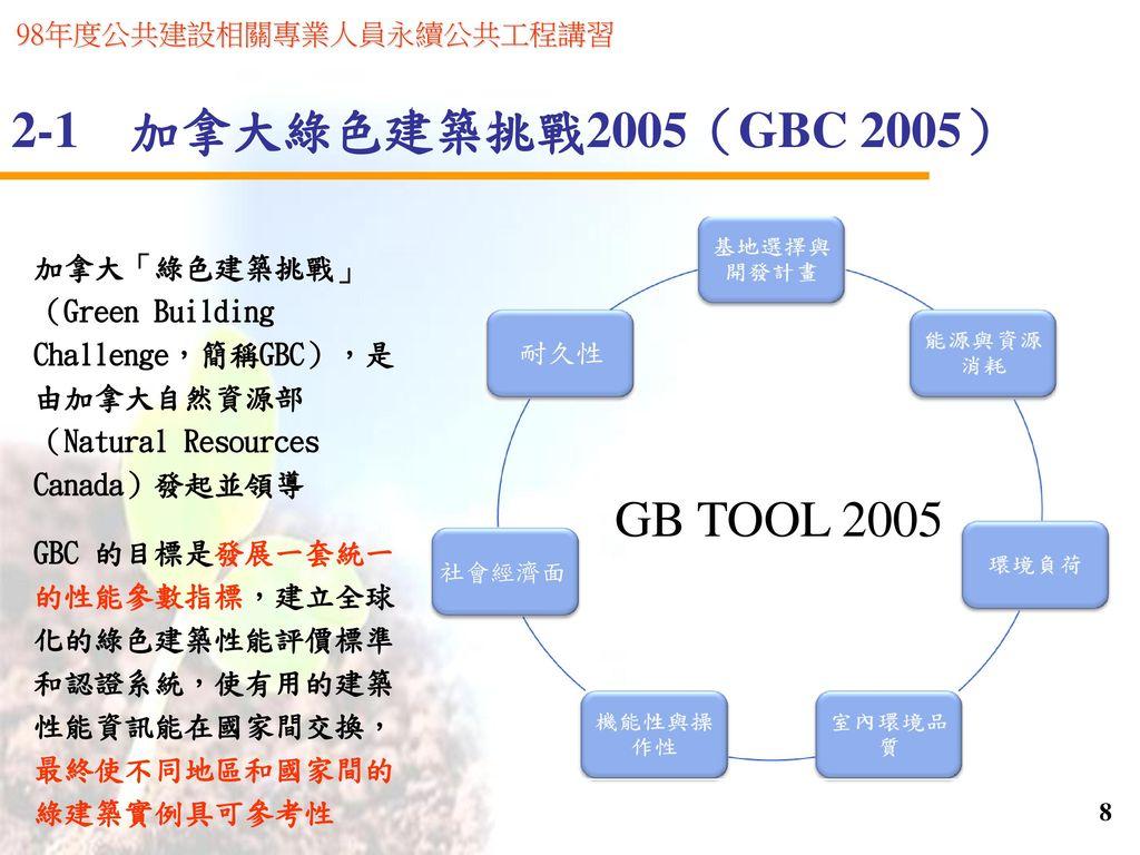 2-1 加拿大綠色建築挑戰2005(GBC 2005) GB TOOL 2005