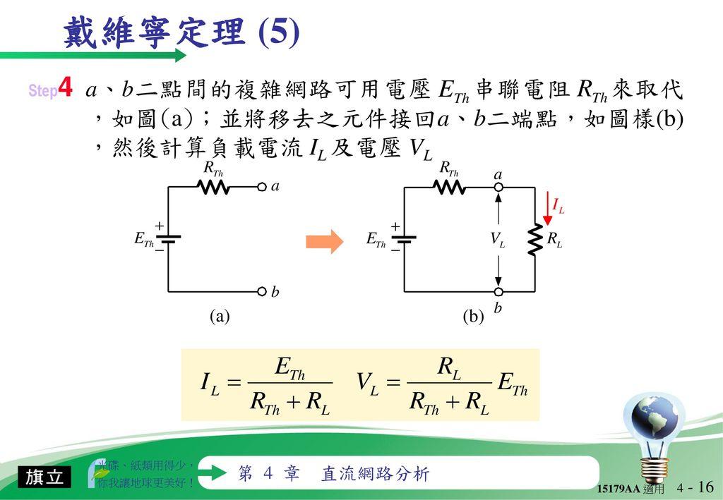 戴維寧定理 (5) Step4 a、b二點間的複雜網路可用電壓 串聯電阻 來取代,如圖(a);並將移去之元件接回a、b二端點,如圖樣(b),然後計算負載電流 IL 及電壓 VL.