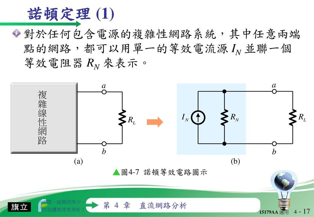諾頓定理 (1) 對於任何包含電源的複雜性網路系統,其中任意兩端點的網路,都可以用單一的等效電流源 IN 並聯一個等效電阻器 RN 來表示。