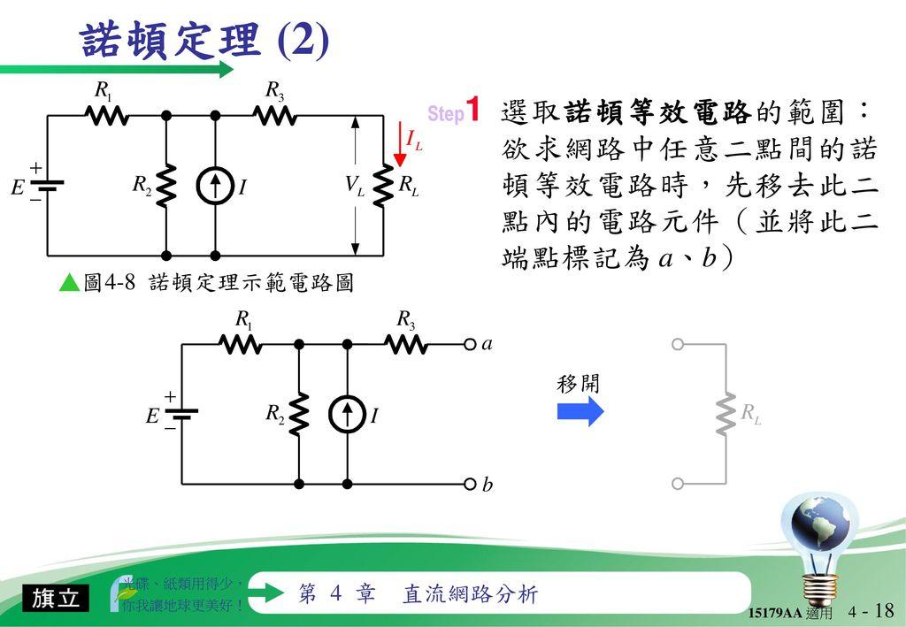 諾頓定理 (2) ▲圖4-8 諾頓定理示範電路圖 移開