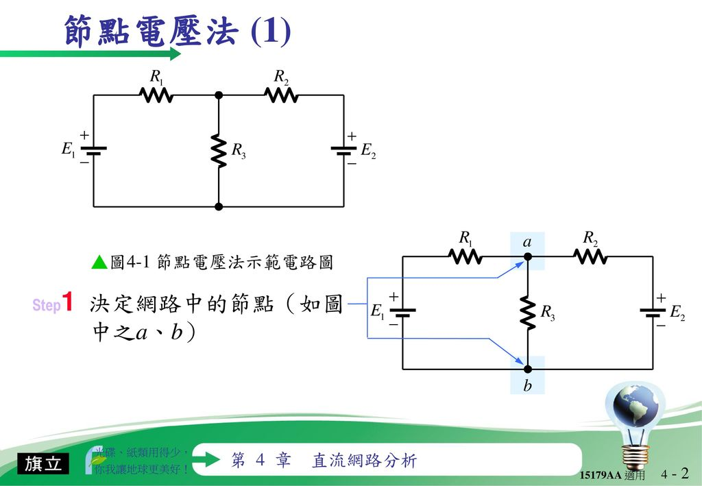節點電壓法 (1) ▲圖4-1 節點電壓法示範電路圖 Step1 決定網路中的節點(如圖中之a、b)