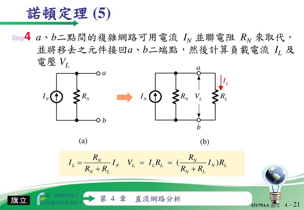 諾頓定理 (5) Step4 a、b二點間的複雜網路可用電流 IN 並聯電阻 RN 來取代,並將移去之元件接回a、b二端點,然後計算負載電流 IL 及電壓 VL (a) (b)