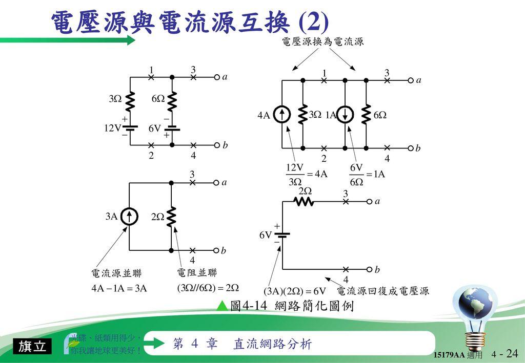 電壓源與電流源互換 (2) ▲圖4-14 網路簡化圖例