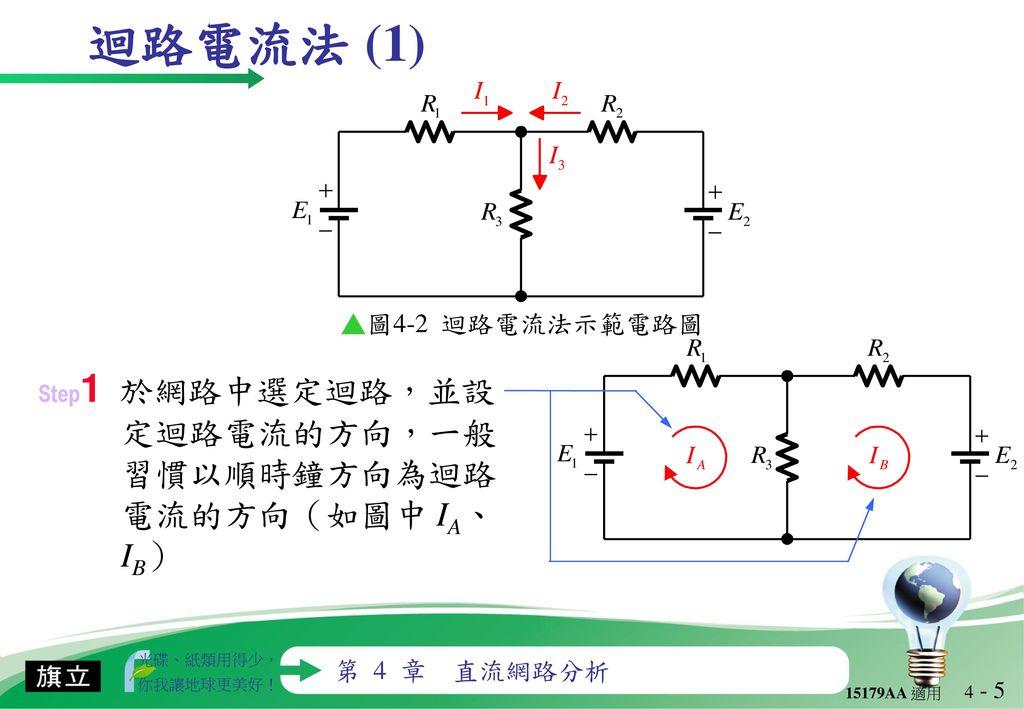 迴路電流法 (1) ▲圖4-2 迴路電流法示範電路圖