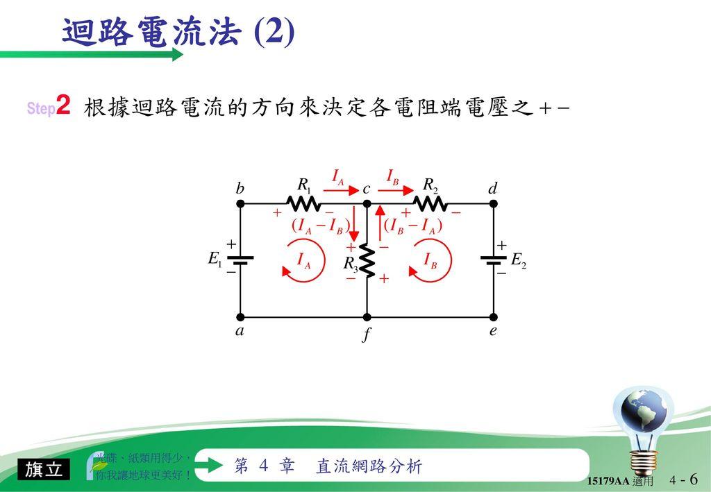 迴路電流法 (2) Step2 根據迴路電流的方向來決定各電阻端電壓之 + -