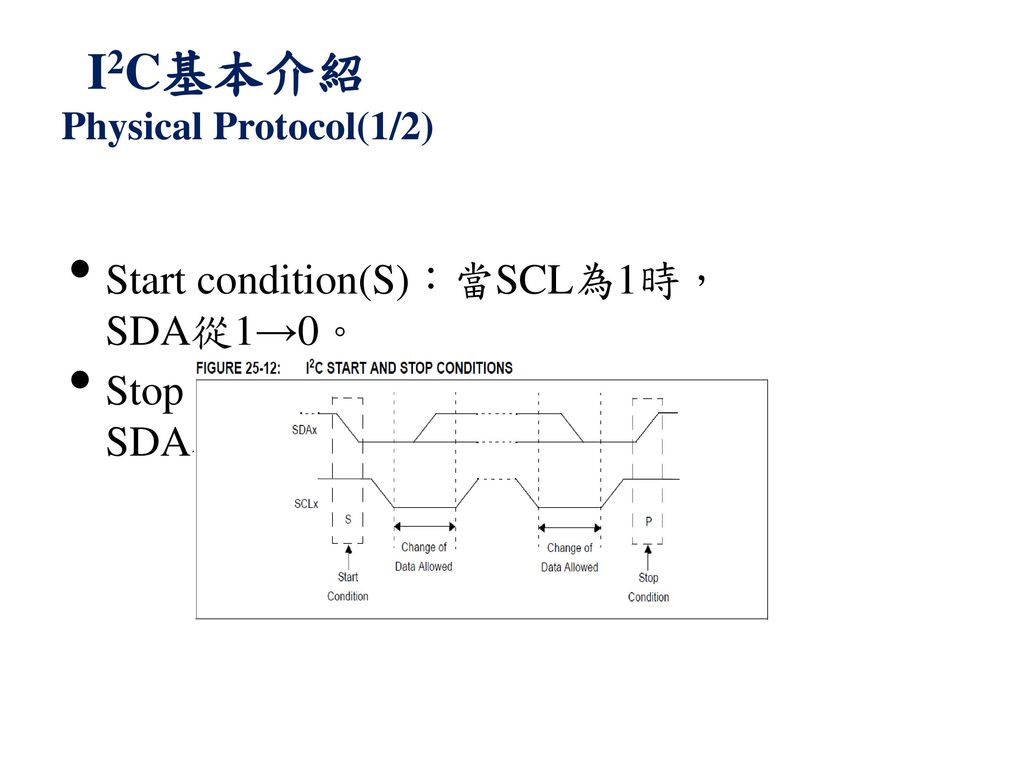 I2C基本介紹 Physical Protocol(1/2)