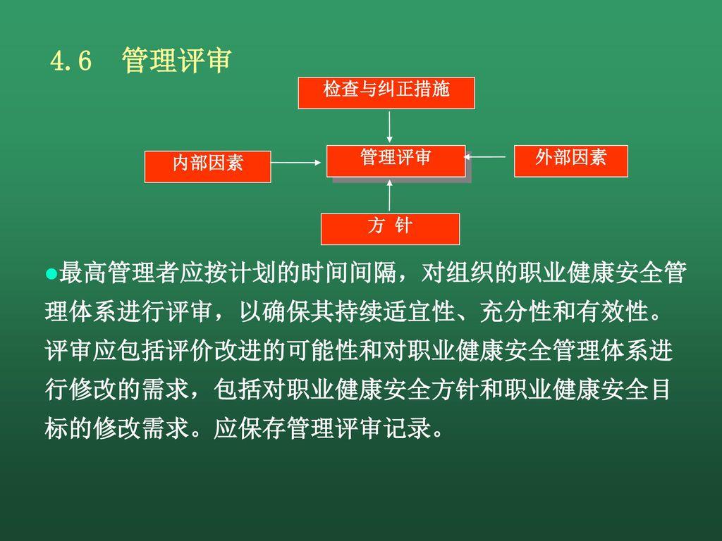 4.6 管理评审 检查与纠正措施. 管理评审. 外部因素. 内部因素. 方 针.