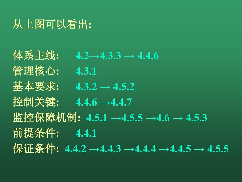 从上图可以看出: 体系主线: 4.2→4.3.3 → 4.4.6. 管理核心: 4.3.1. 基本要求: 4.3.2 → 4.5.2. 控制关键: 4.4.6 →4.4.7.