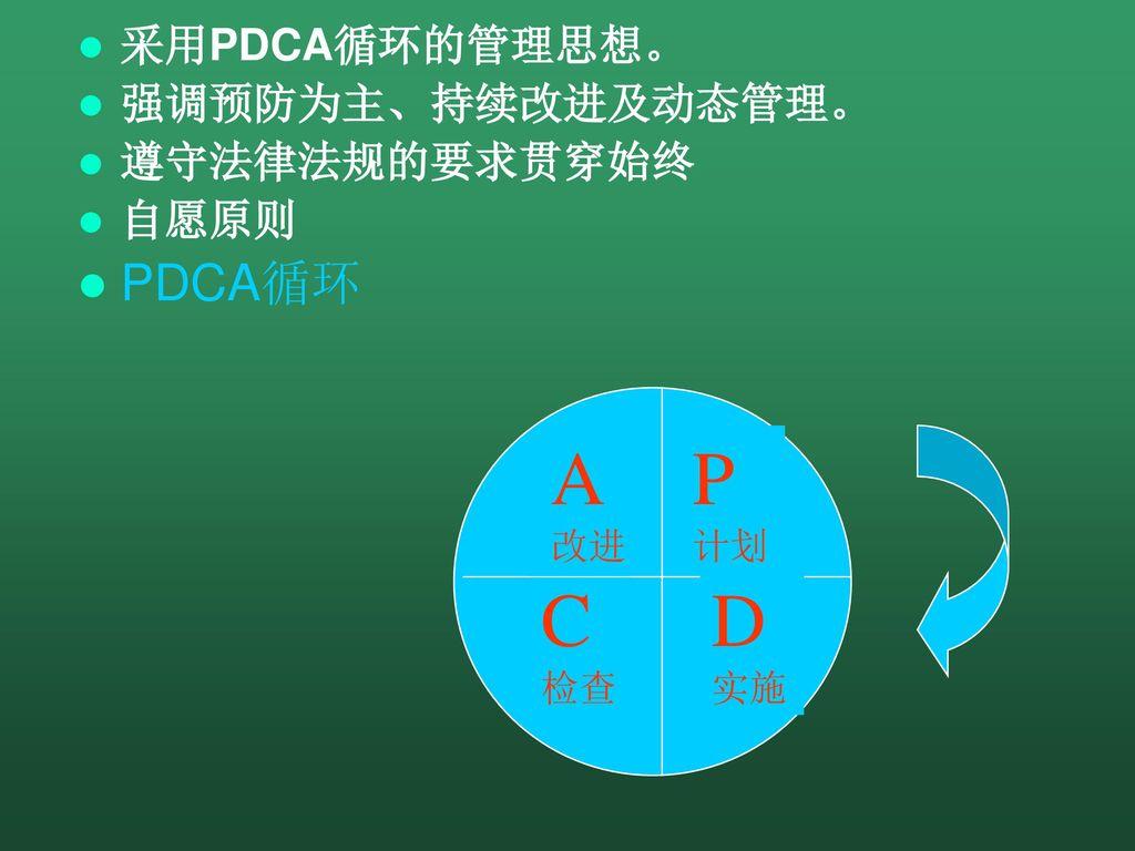 A P C检查 D PDCA循环 采用PDCA循环的管理思想。 强调预防为主、持续改进及动态管理。 遵守法律法规的要求贯穿始终 自愿原则