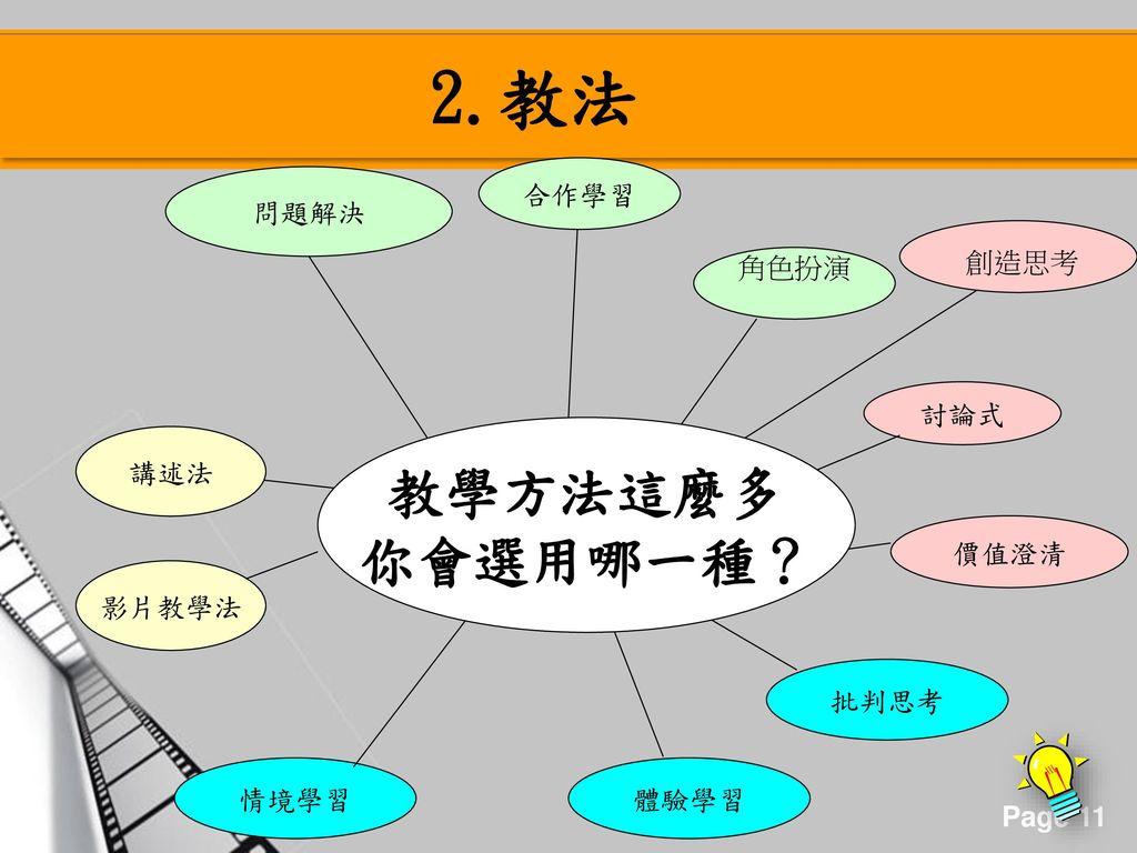 2.教法 教學方法這麼多 你會選用哪一種? 合作學習 問題解決 創造思考 角色扮演 討論式 講述法 價值澄清 影片教學法 批判思考 情境學習