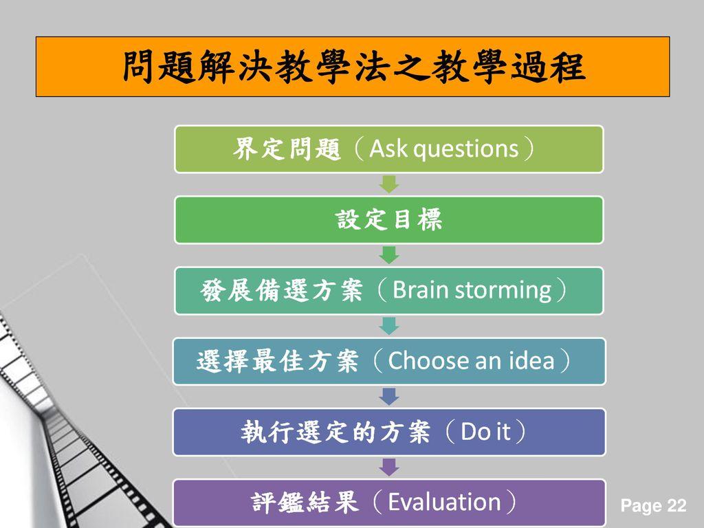問題解決教學法之教學過程