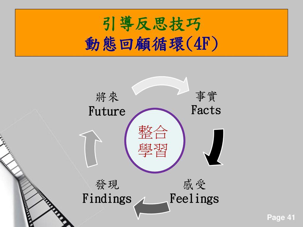 引導反思技巧 動態回顧循環(4F) 事實Facts 感受Feelings 發現Findings 將來Future 整合學習 41