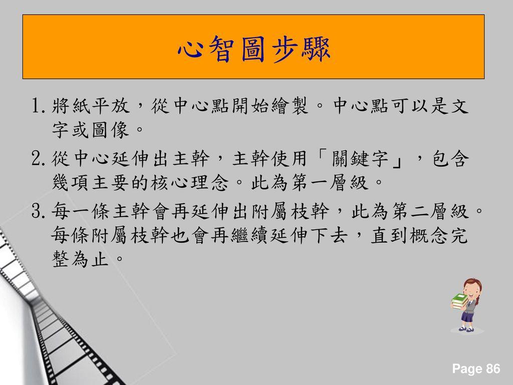 心智圖步驟 1.將紙平放,從中心點開始繪製。中心點可以是文字或圖像。