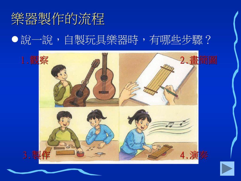 樂器製作的流程 說一說,自製玩具樂器時,有哪些步驟? 1.觀察 2.畫簡圖 3.製作 4.演奏