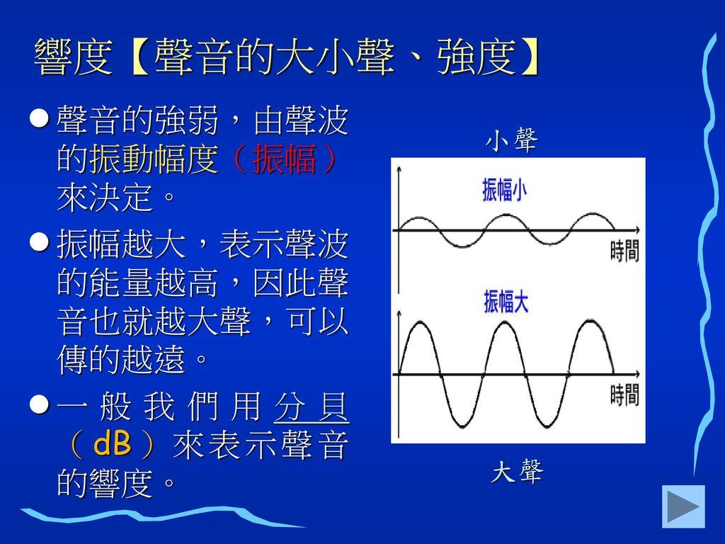 響度【聲音的大小聲、強度】 聲音的強弱,由聲波的振動幅度(振幅)來決定。 振幅越大,表示聲波的能量越高,因此聲音也就越大聲,可以傳的越遠。