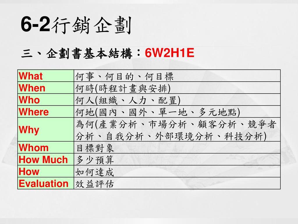 6-2行銷企劃 三、企劃書基本結構:6W2H1E What 何事、何目的、何目標 When 何時(時程計畫與安排) Who