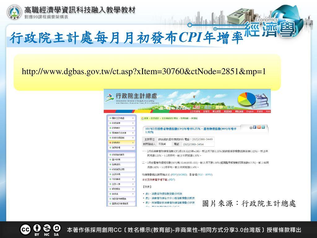 行政院主計處每月月初發布CPI年增率 http://www.dgbas.gov.tw/ct.asp xItem=30760&ctNode=2851&mp=1 圖片來源:行政院主計總處