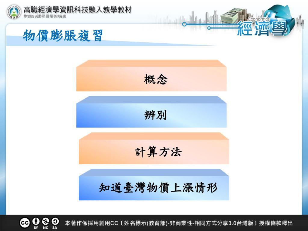 物價膨脹複習 概念 辨別 計算方法 知道臺灣物價上漲情形