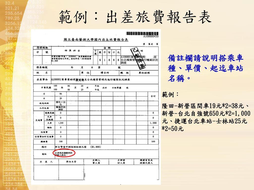 範例:出差旅費報告表 備註欄請說明搭乘車種、單價、起迄車站名稱。 範例: