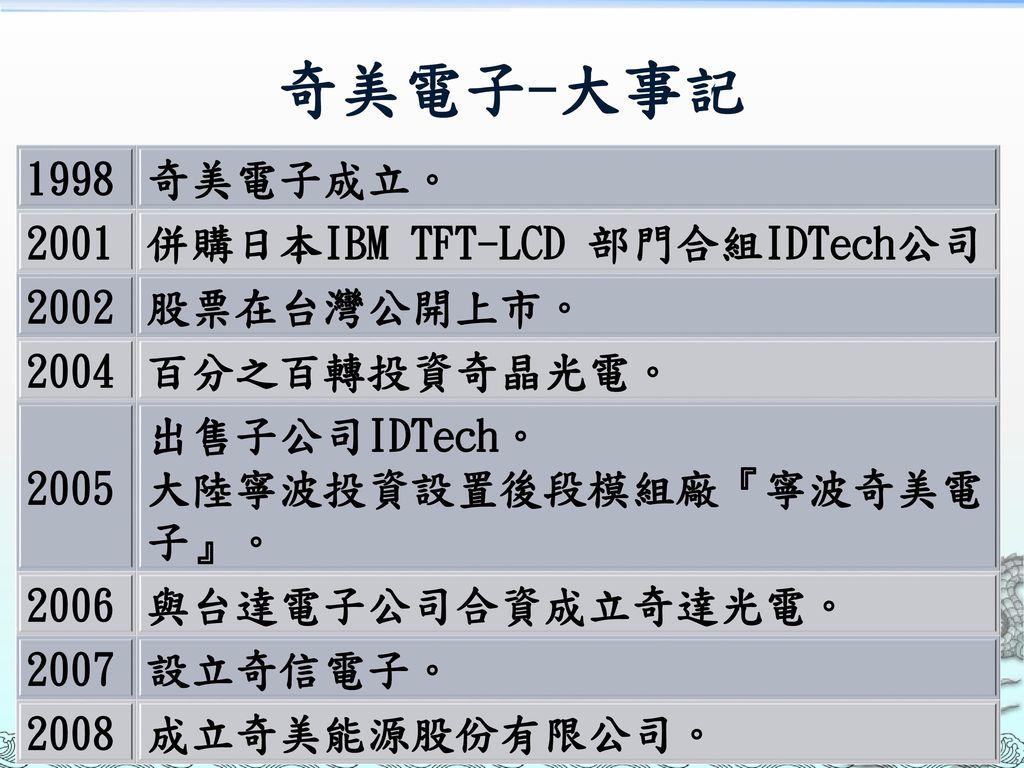 奇美電子-大事記 1998 奇美電子成立。 2001 併購日本IBM TFT-LCD 部門合組IDTech公司。 2002