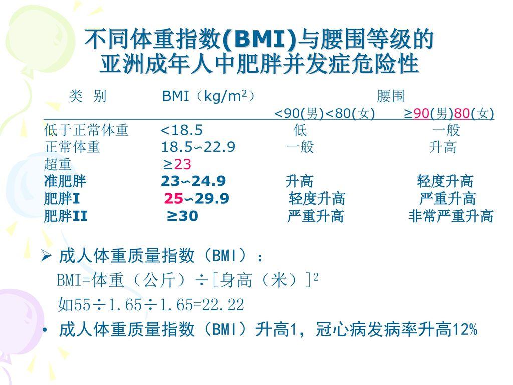 不同体重指数(BMI)与腰围等级的 亚洲成年人中肥胖并发症危险性