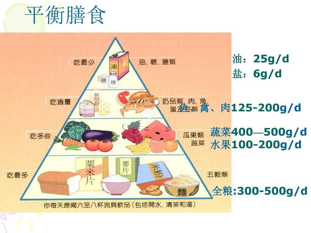 平衡膳食 油:25g/d 盐:6g/d 鱼、禽、肉125-200g/d 蔬菜400—500g/d 水果100-200g/d