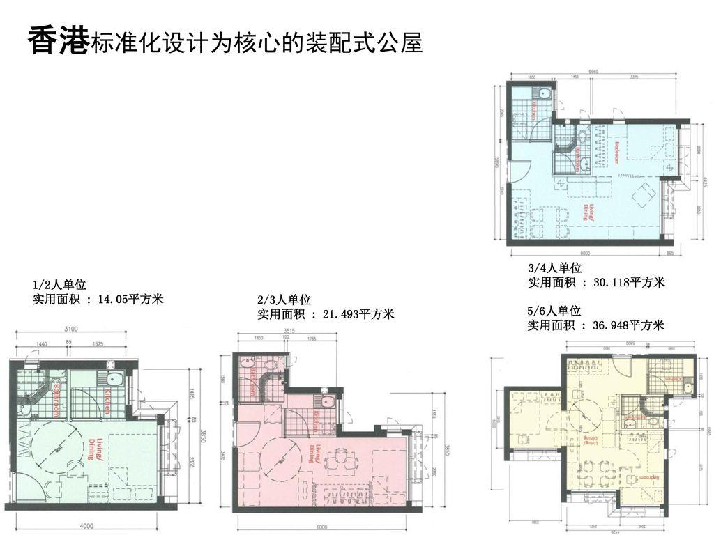 1 国际上装配式住宅主要成就. 我国香港地区. 香港快速发展住宅产业化主要归功于政府的积极引导和标准化设计,从 和谐式 公屋的多种系列的标准设计使得房间尺寸相互配合,建筑构件的尺寸得以固定,形成了公屋专用体系的预制生产,新开工的公屋全部采用预制、半预制构件和定型模版建设。