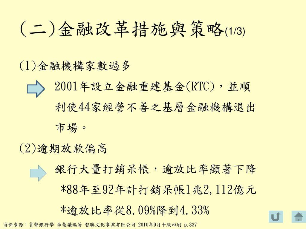 (二)金融改革措施與策略(1/3) (1)金融機構家數過多 2001年設立金融重建基金(RTC),並順 利使44家經營不善之基層金融機構退出