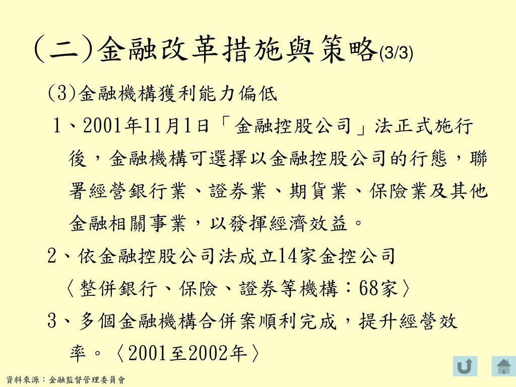 (二)金融改革措施與策略(3/3)