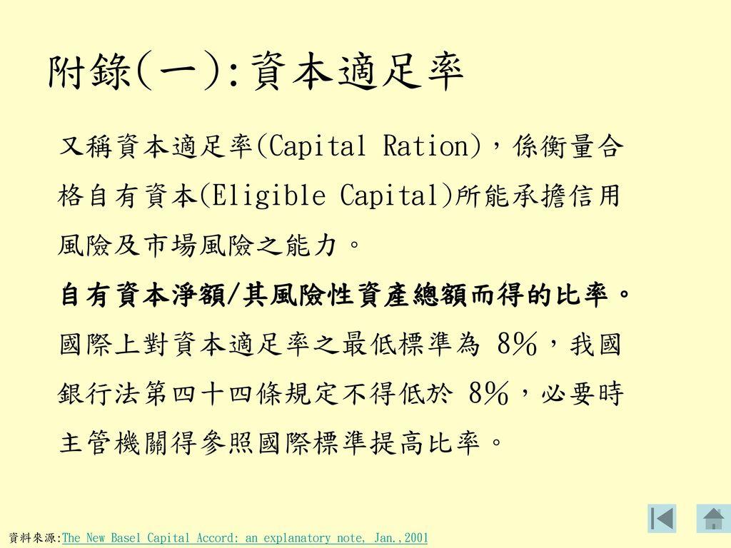 附錄(一):資本適足率