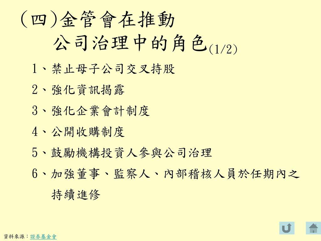 (四)金管會在推動 公司治理中的角色(1/2)
