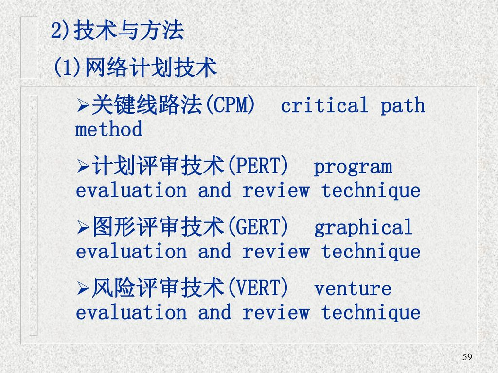 gert graphical evaluation and review 17 meanings of gert acronym and gert abbreviation get the definition of gert by all acronyms dictionary top definition: graphical evaluation and review technique.