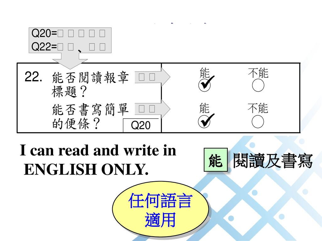  Q22 識讀識寫 I can read and write in ENGLISH ONLY. 能 閱讀及書寫 任何語言 適用