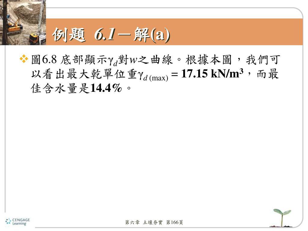 例題 6.1-解(a) 圖6.8 底部顯示γd對w之曲線。根據本圖,我們可以看出最大乾單位重γd (max) = 17.15 kN/m3,而最佳含水量是14.4%。 第六章 土壤夯實 第166頁.