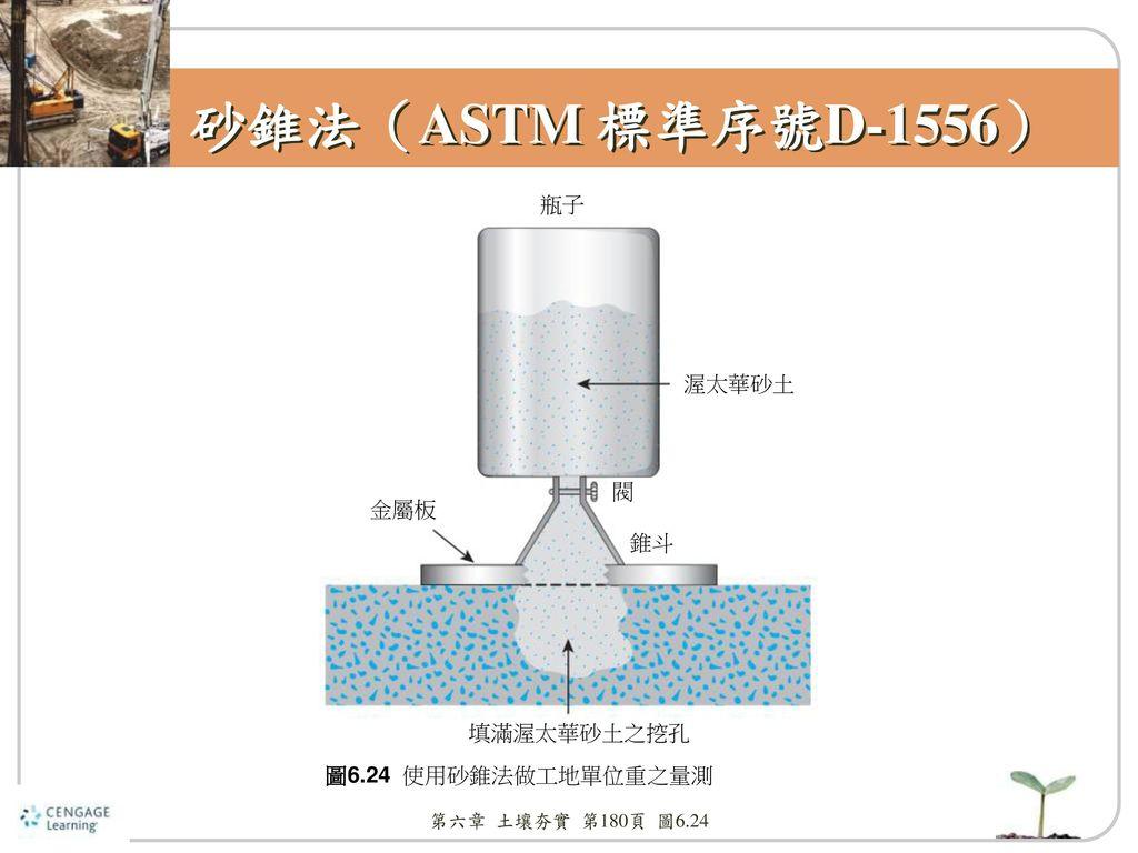 砂錐法(ASTM 標準序號D-1556) 瓶子 渥太華砂土 閥 金屬板 錐斗 填滿渥太華砂土之挖孔 圖6.24 使用砂錐法做工地單位重之量測