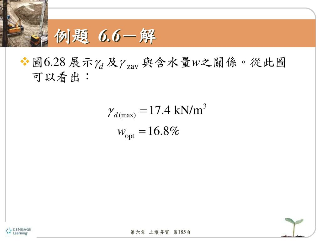 例題 6.6-解 圖6.28 展示d 及 zav 與含水量w之關係。從此圖可以看出: 第六章 土壤夯實 第185頁