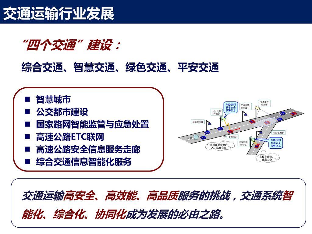 交通运输行业发展 四个交通 建设: 综合交通、智慧交通、绿色交通、平安交通