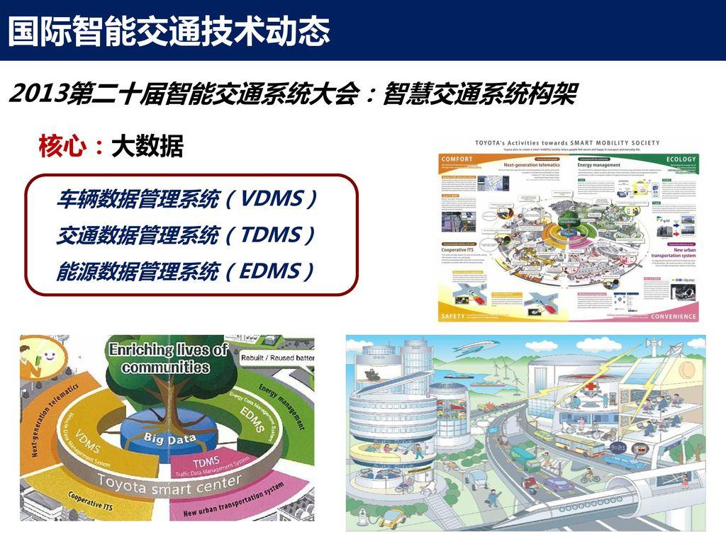 国际智能交通技术动态 2013第二十届智能交通系统大会:智慧交通系统构架 核心:大数据 车辆数据管理系统(VDMS)