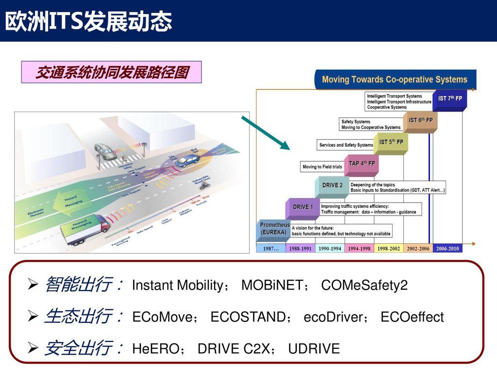 欧洲ITS发展动态 智能出行: Instant Mobility; MOBiNET; COMeSafety2