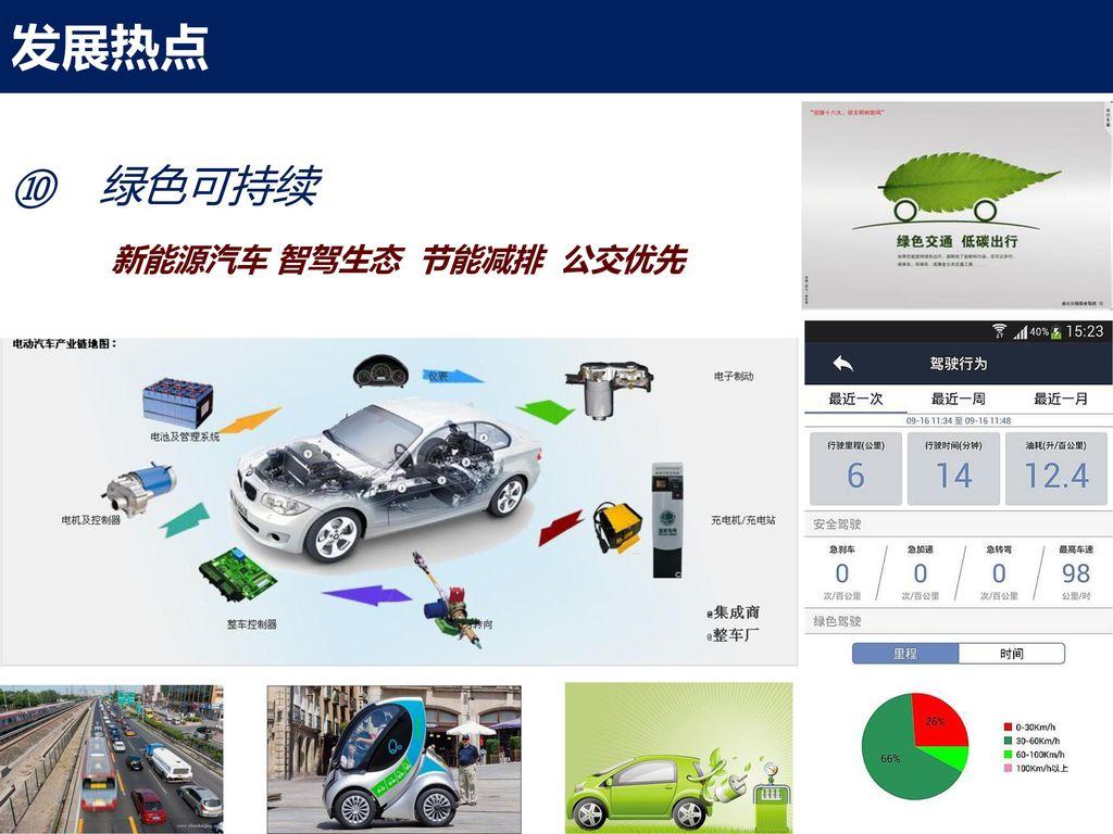 发展热点 绿色可持续 新能源汽车 智驾生态 节能减排 公交优先 Page  38  38