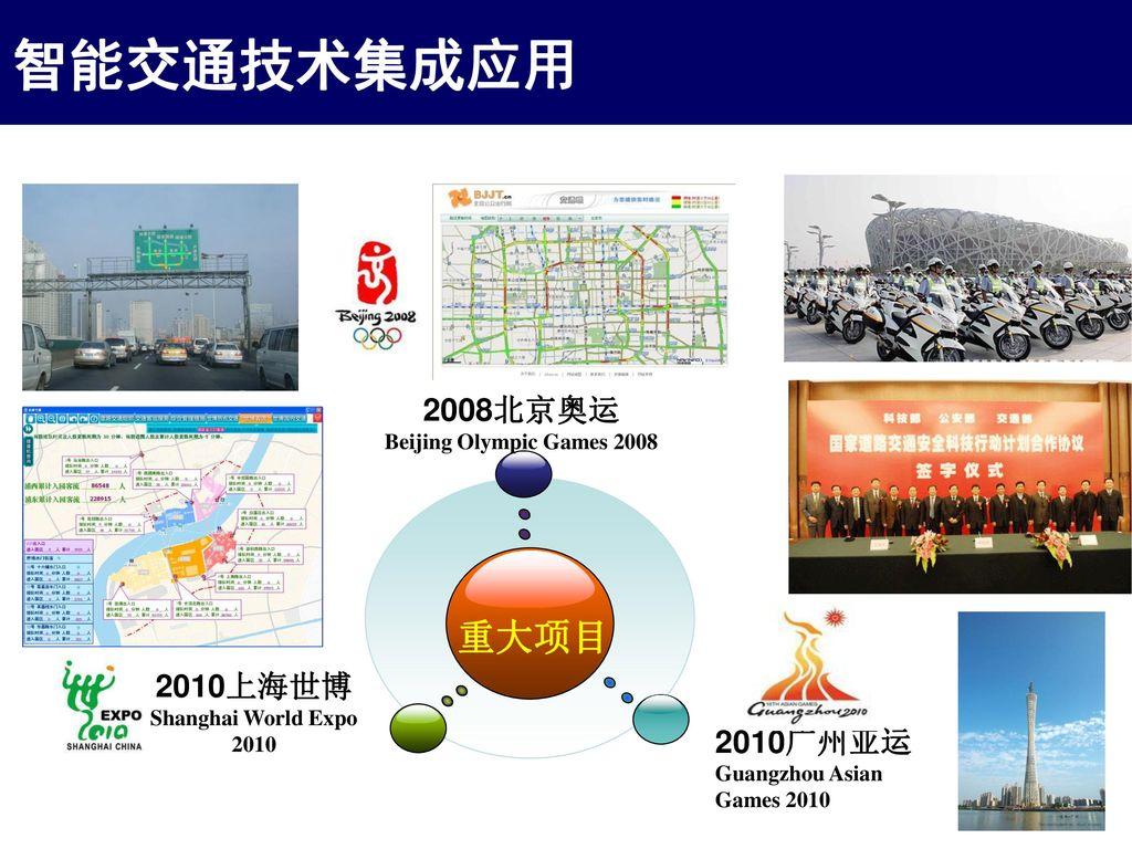 2010上海世博Shanghai World Expo 2010