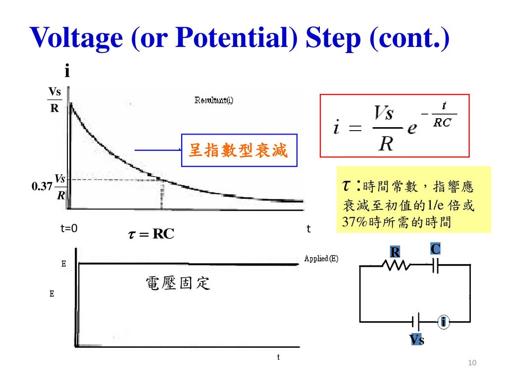 Voltage (or Potential) Step (cont.)