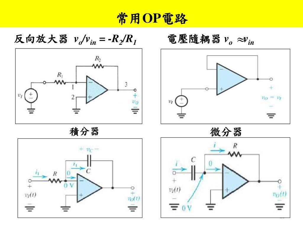 常用OP電路 反向放大器 vo/vin = -R2/R1 電壓隨耦器 vo vin 積分器 微分器
