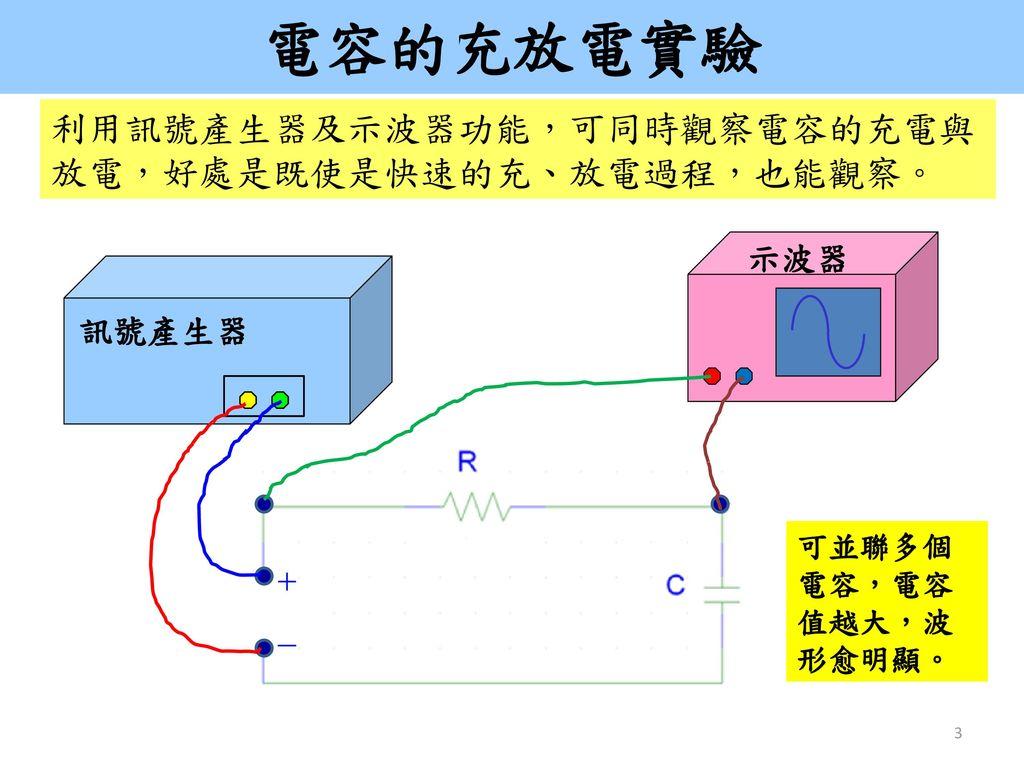 電容的充放電實驗 利用訊號產生器及示波器功能,可同時觀察電容的充電與放電,好處是既使是快速的充、放電過程,也能觀察。 示波器 訊號產生器