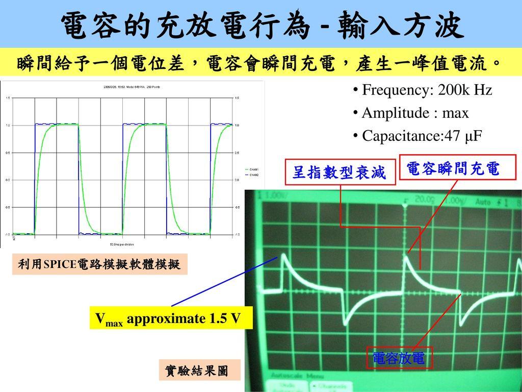 瞬間給予一個電位差,電容會瞬間充電,產生一峰值電流。
