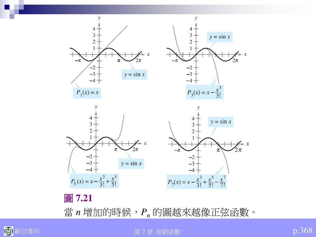 當 n 增加的時候,Pn 的圖越來越像正弦函數。