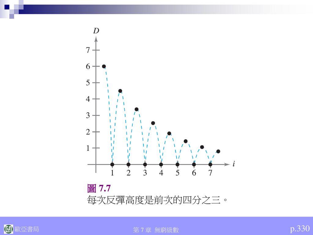 圖 7.7 每次反彈高度是前次的四分之三。 p.330