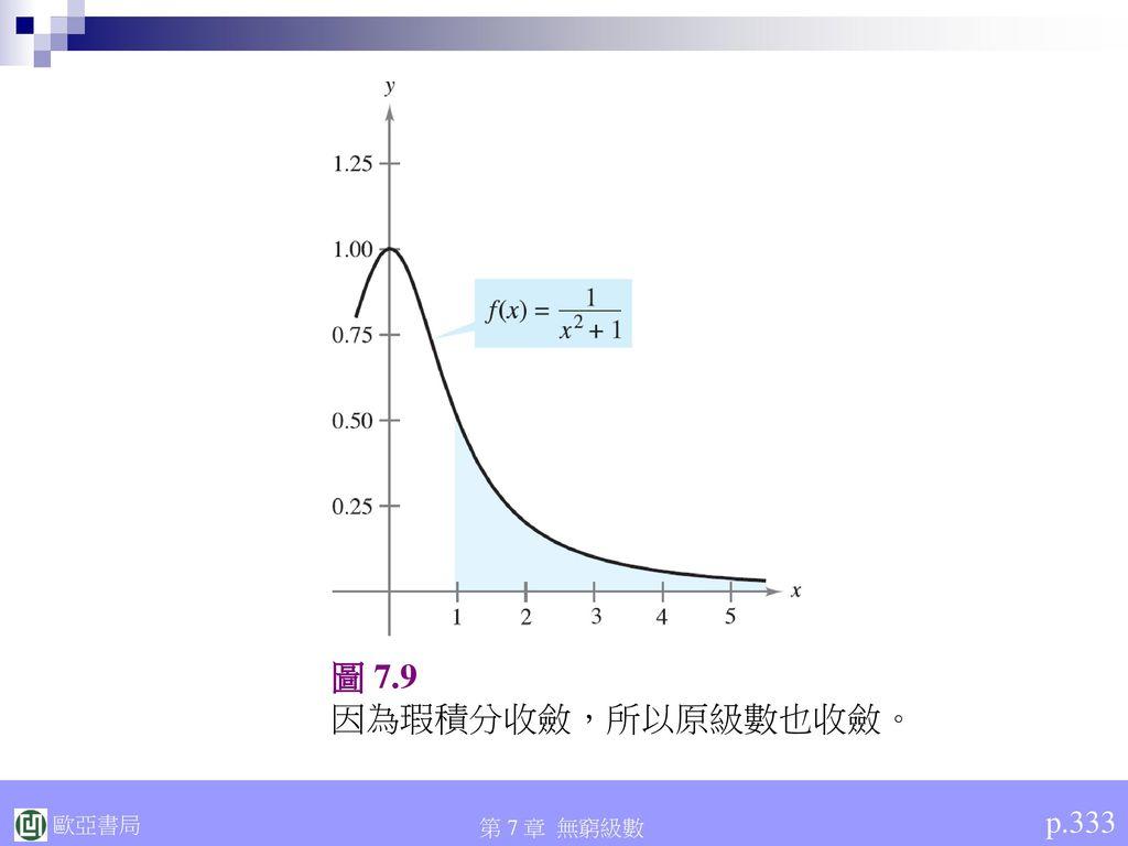 圖 7.9 因為瑕積分收斂,所以原級數也收斂。 p.333