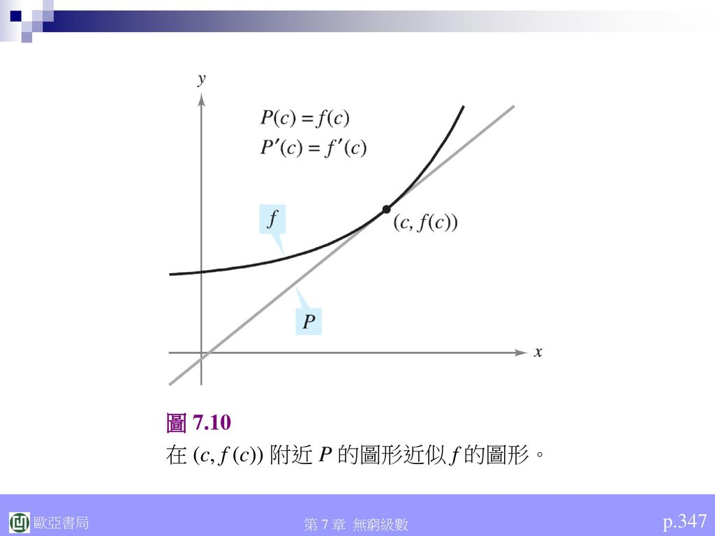 在 (c, f (c)) 附近 P 的圖形近似 f 的圖形。